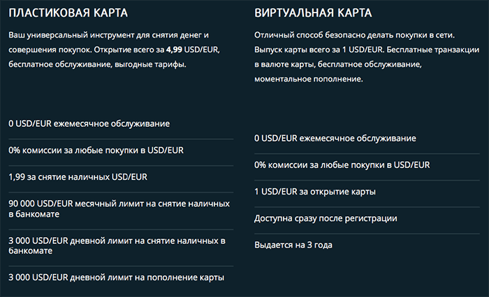 Карта Advanced Cash