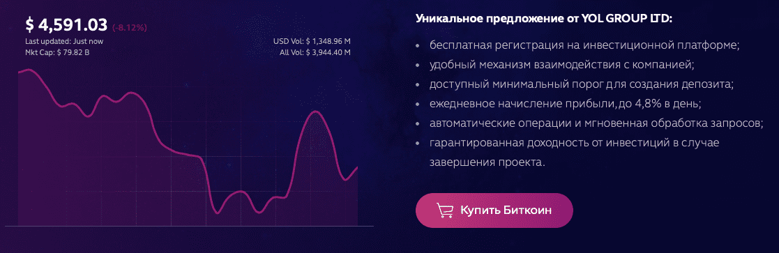 Yol.group курс биткоин